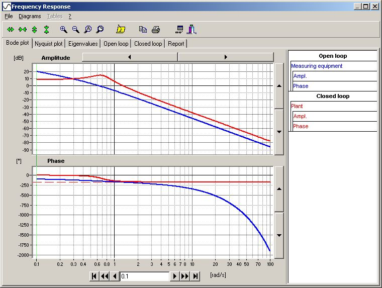 Simple  Yet Capable Simulation Software